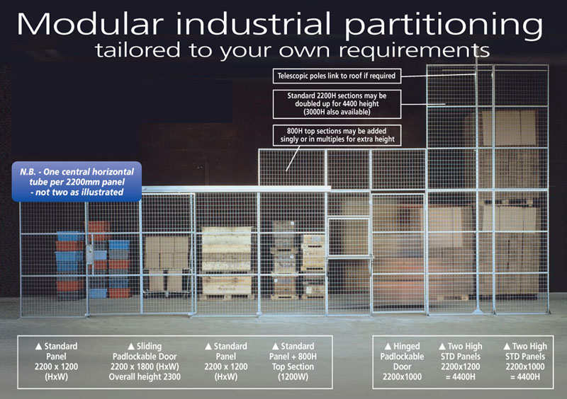 Modular Industrial Partitioning